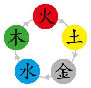 Five Element Logo